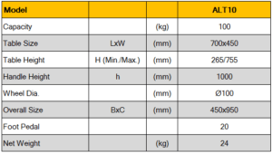 Spec รถโต๊ะยกอลูมิเนียม aluminium lift table