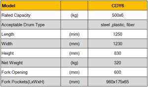 Spec อุปกรณ์เสริมเครนยกถังน้ำมัน drum lifter CDY6