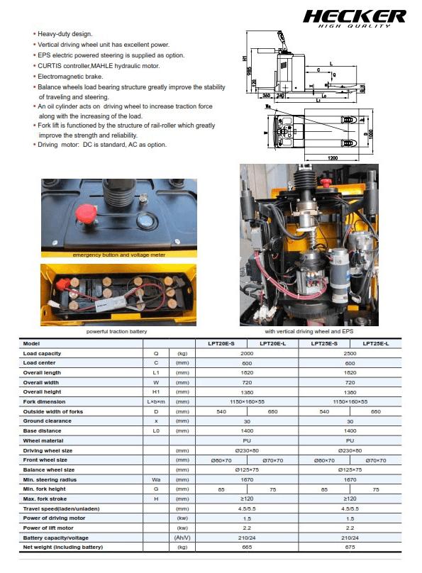 Catalog รถลากไฟฟ้า Power pallet truck LPTseries