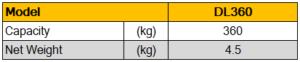 spec อุปกรณ์เสริมเครนยกถังน้ำมัน Drum lifter DL360