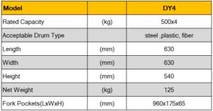 Spec อุปกรณ์เสริมเครนยกถังน้ำมัน drum lifter DY4