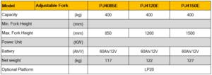 spec รถยกสูงไฟฟ้า Electric platform stacker PJ series E