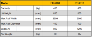 spec รถยกม้วนโรล Media roll lifter PR series