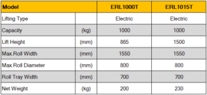 spec รถยกม้วนโรลไฟฟ้า electric roll lifter ERL series T