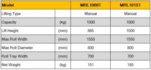 spec รถยกม้วนโรล Roll lifter MRL series T