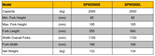 SPW2000