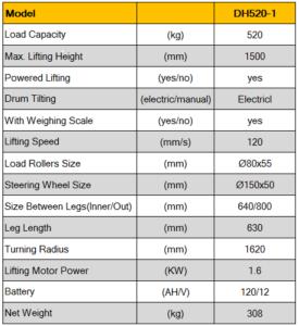 รายละเอียดรถยกถังหมุนเทไฟฟ้าแบบมีตาชั่ง รุ่น DH520-1 รับน้ำหนัก 520 kg. ยกสูง 1500 mm.