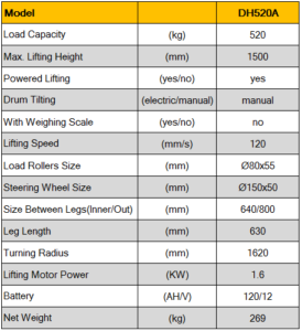 รายละเอียดรถยกถังน้ำมันไฟฟ้าใช้มือหมุนเท รุ่น DH520 รับน้ำหนัก 520 kg. ยกสูง 1500 mm.