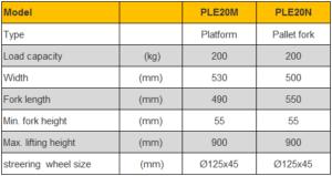 รายละเอียดของรถยกของอเนกประสงค์ PLE20M และ PLE20N